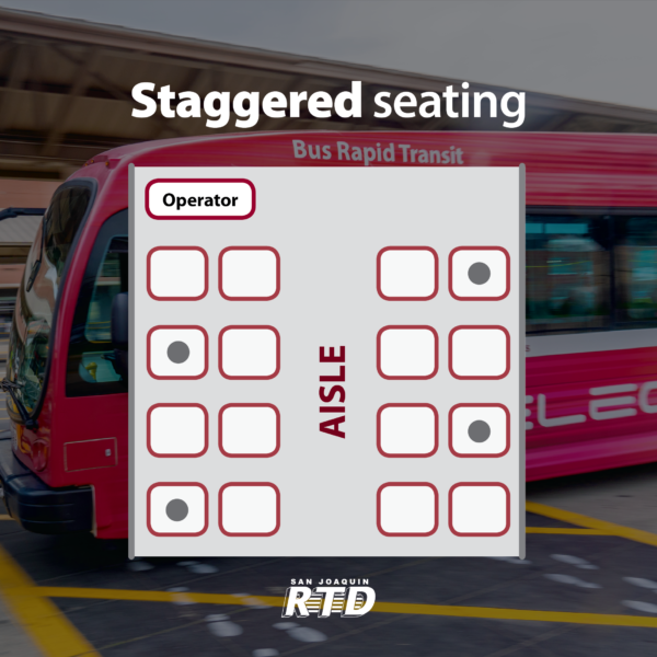 graphic of staggered seating arrangement on bus
